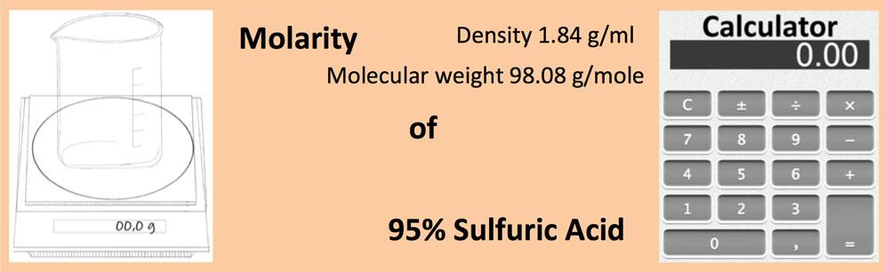 Molarity of 95% Sulfuric Acid